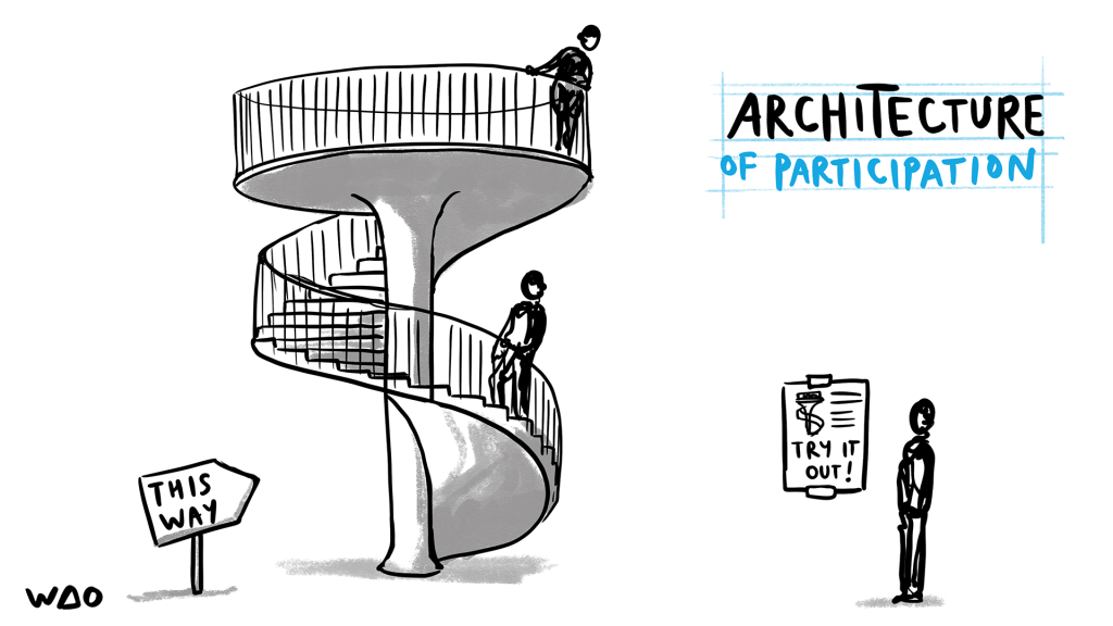 Architecture of Participation (spiral staircase image)