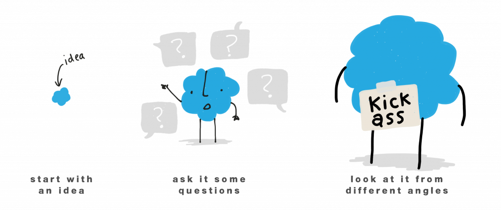 Start with an idea - ask it some qustions - look at it from different angles
